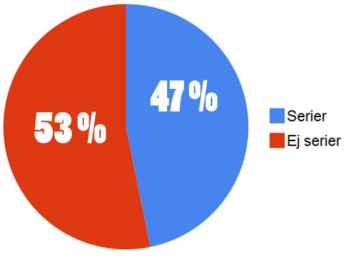 stats2008b